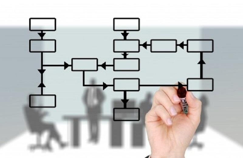 Curso de Administração de Empresas Online