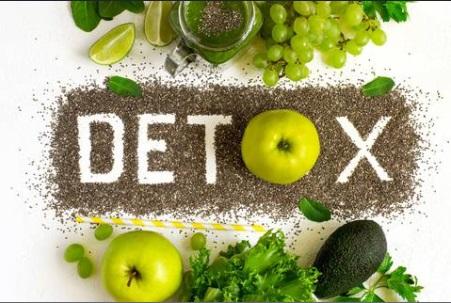 Curso de Detox para Emagrecer